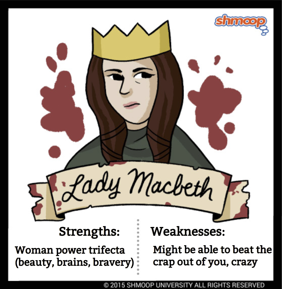 the character of macbeth essay